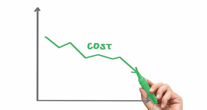 Text Cost und sinkende Linie